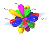 The Five D Orbitals in 2 Form, with Combination Diagram Showing How They Fit Together Papier Photo par Carol & Mike Werner