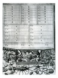 Table Ii from 'Elenchus Tabularum' by Levinus Vincent, Published 1719 (Engraving) Giclee Print by  Dutch