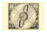 Solis Cir Terrarum Prints by Andreas Cellarius