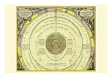 Tychonis Brahe Calculus Planetarum Prints by Andreas Cellarius