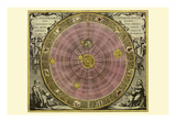 Planisphaerium Copernicanum Prints by Andreas Cellarius