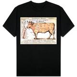 Boeuf: diagramme représentant les différentes coupes de viande T-Shirts