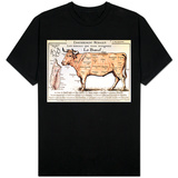 Beef: Diagram Depicting the Different Cuts of Meat T-shirts