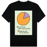 Healthy Pie Chart T-Shirt