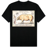 Cuts of Pork, illustration from a French Domestic Science Manual by H. de Puytorac, 19th century T-Shirts