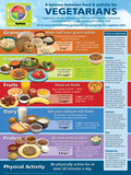 Vegetarian MyPlate Poster Photo