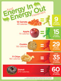 Energy Balance Snacks poster Prints