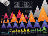 Salt Stacks Poster Prints