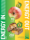 Energy Balance Food Comparative poster Posters
