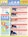 Infant CPR Poster Prints