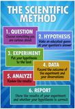The Scientific Method Classroom Chart - Reprodüksiyon