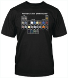 Minecraft - Periodic Table Shirts