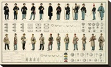 Civil War: Uniforms, US and Confederate Armies, c.1895 Stretched Canvas Print