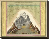 Heights of The Principal Mountains In The World, c.1846 Stretched Canvas Print by Samuel Augustus Mitchell