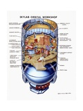 Cutaway View of Skylab, the First Earth Orbit Space Station Posters