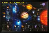 The Planets Chart Posters
