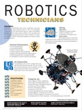 Robotics Technician - Educational Poster Posters