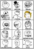 Rage Comics Chart Meme Poster Posters