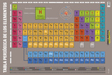 Tabla de Elementos Produits spéciaux
