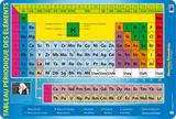 Tableau des Elements Produits spéciaux