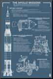 Apollo Missions - Blueprint Poster Mounted Print