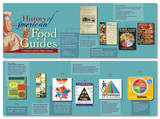 History of Food Guides Educational Laminated Poster Posters