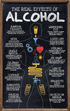 The Real Effects of Alcohol Humor Poster Prints