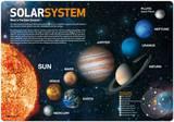 Desk Mat Solar System Desk Mat