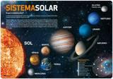 Vade Escolar Portugal - Sistema Solar Gadget