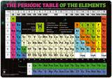 Desk Mat Table of the Elements Protector de escritorio