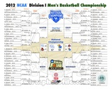 University of Kentucky 2012 NCAA Men's Basketball National Champions Bracket Photo