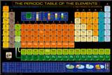 Periodiek systeem der elementen Kunstdruk geperst op hout