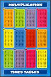 Multiplication - Times Tables Mounted Print