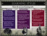 Learning Styles Mounted Print