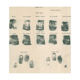 Fingerprint Record Sheet Posters