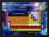 Periodic Table Print