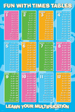 Times Table Plakat