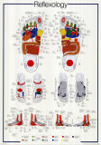 Reflexology Prints