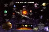 太陽系の星 アートポスター