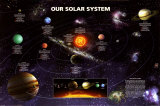 Sistema solar Póster