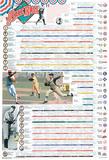 History of Baseball Plakaty autor Novelty