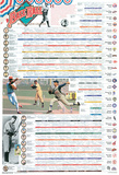 History of Baseball Posters by  Novelty
