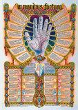 In Manibus Fortuna Prints