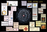 Atom Prints