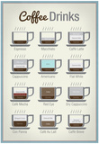 Coffee Drinks Art Print Poster Pósters