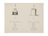 Ink Bottle and Jam Jar Illustrations and Verse From Nonsense Alphabets by Edward Lear. Giclee Print by Edward Lear