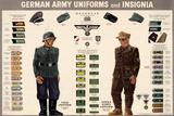German Army Uniforms and Insignia Chart WWII War Propaganda Poster Prints