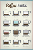 Coffee Drinks Poster Prints