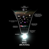 Diagram Illustrating the History of the Universe Photographic Print by Stocktrek Images