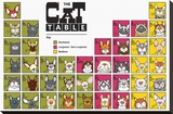 The Cat Table Stretched Canvas Print by  Angry Squirrel Studio